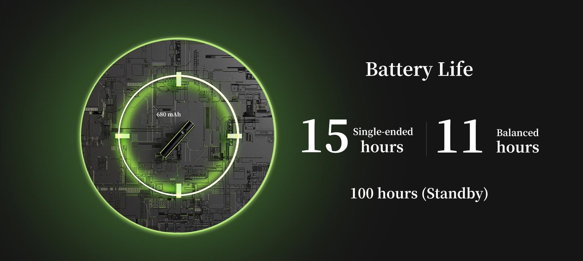 Shanling UP5 Bluetooth Amplifier - MusicTeck